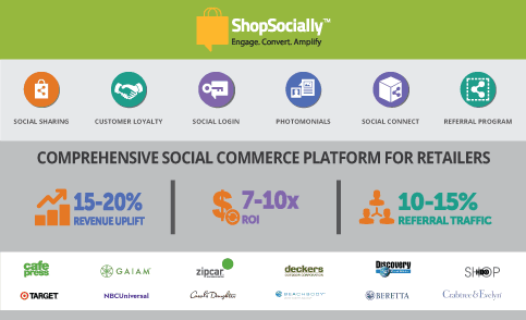 Zinrelo platform for retailers with Social ROI boost metrics