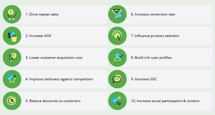 Top 10 benefits of a loyalty rewards program - Zinrelo