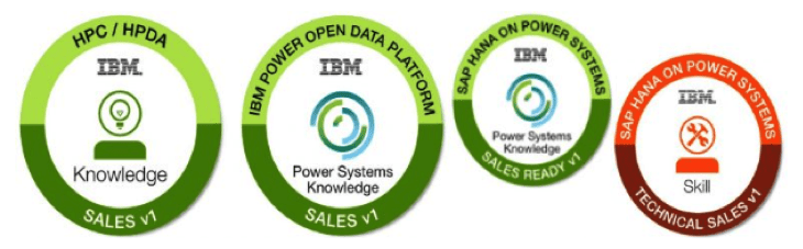 Know Your IBM (KYI)
