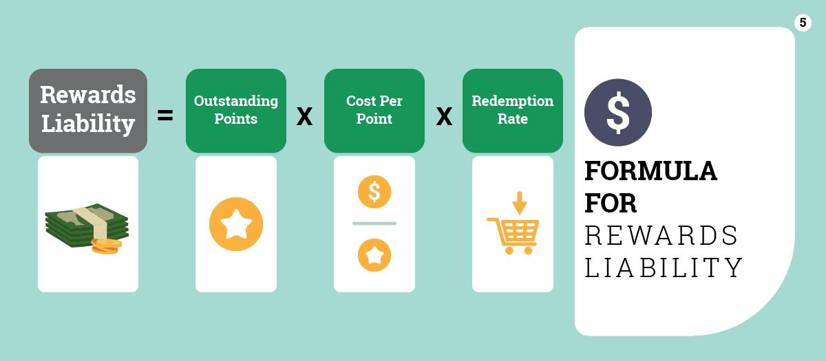 formula for rewards liability