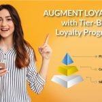 Augment Loyalty with Tier-Based Loyalty Programs
