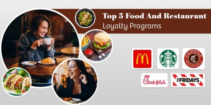 Best Food and Restuarant Loyalty Programs - zinrelo