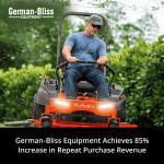 German-Bliss Equipment Case Study